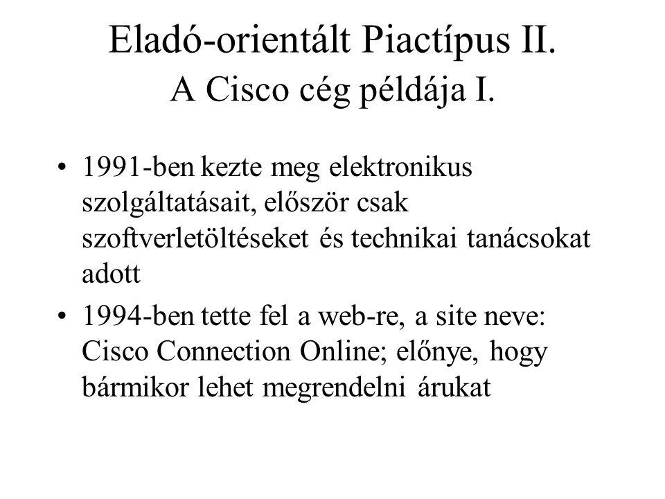 Eladó-orientált Piactípus II. A Cisco cég példája I.