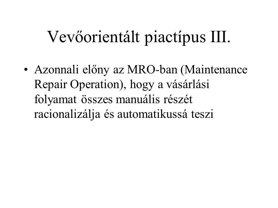 Vevőorientált piactípus III.