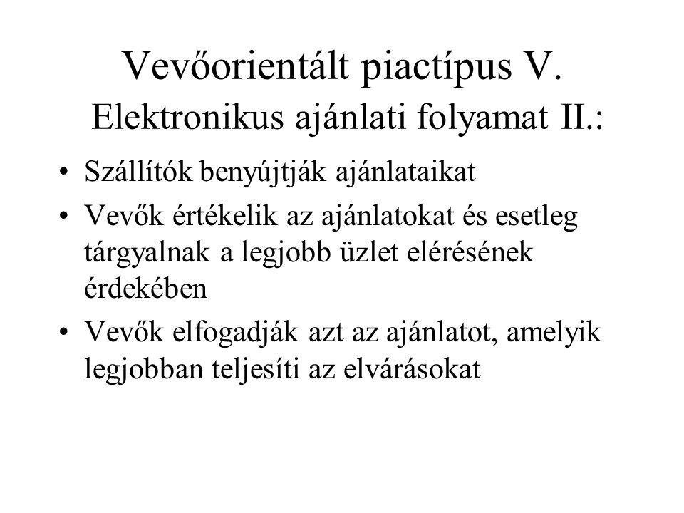 Vevőorientált piactípus V. Elektronikus ajánlati folyamat II.: