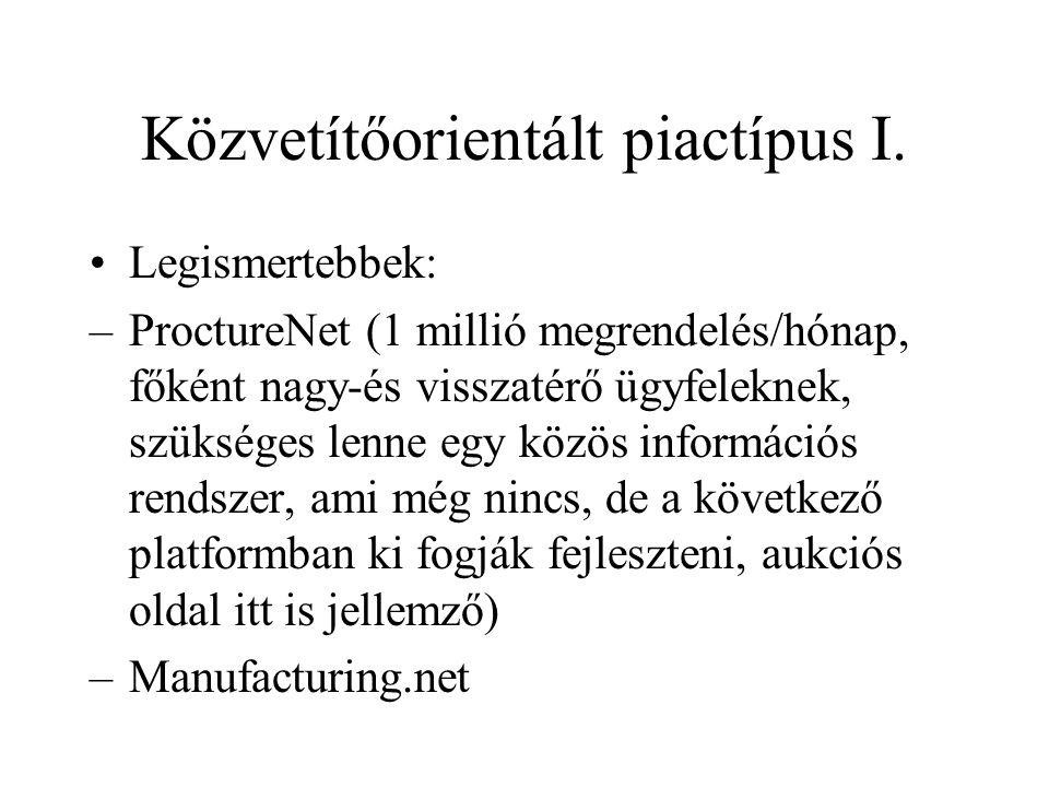 Közvetítőorientált piactípus I.