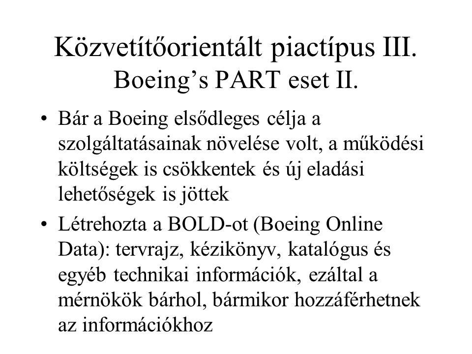 Közvetítőorientált piactípus III. Boeing's PART eset II.
