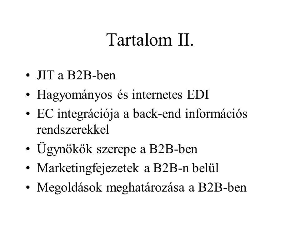 Tartalom II. JIT a B2B-ben Hagyományos és internetes EDI
