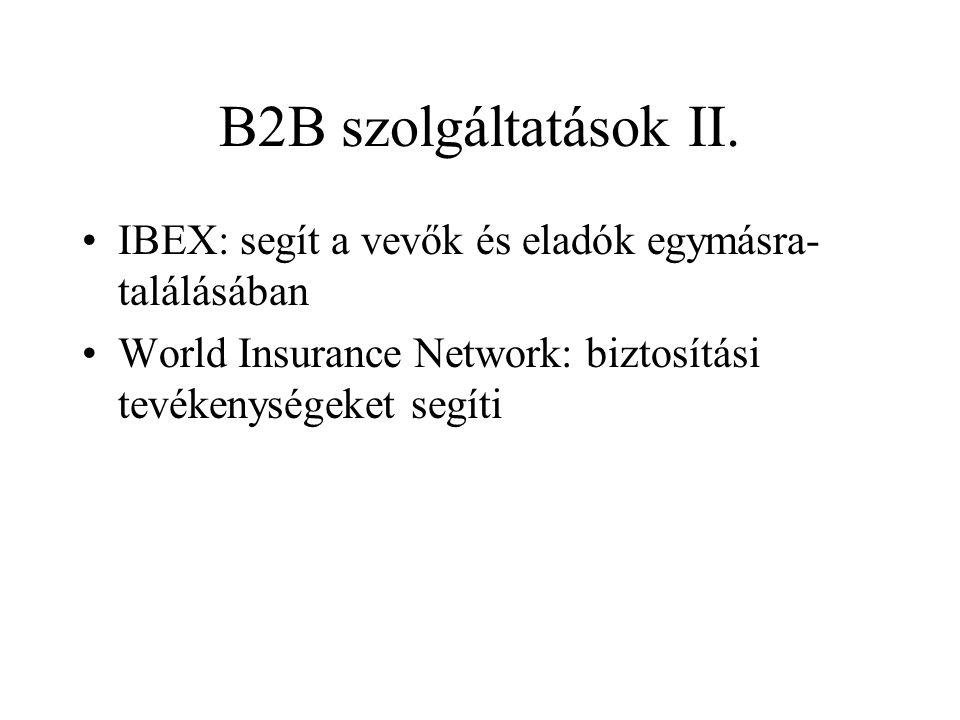 B2B szolgáltatások II. IBEX: segít a vevők és eladók egymásra-találásában.