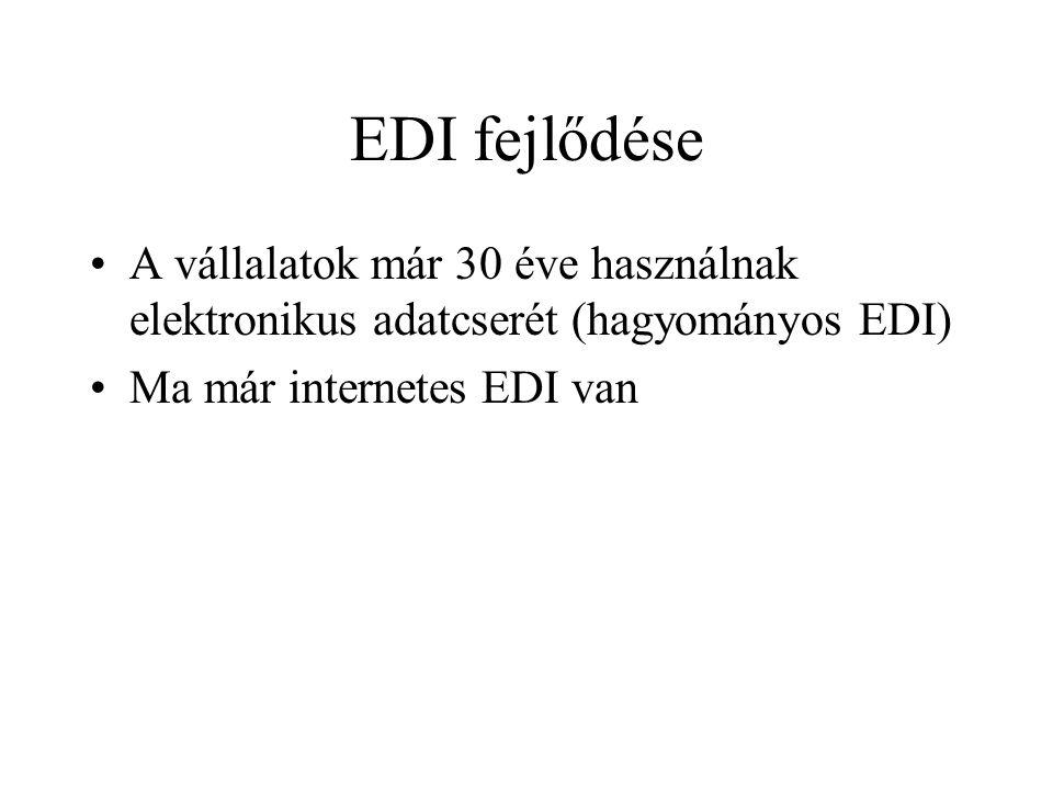 EDI fejlődése A vállalatok már 30 éve használnak elektronikus adatcserét (hagyományos EDI) Ma már internetes EDI van.