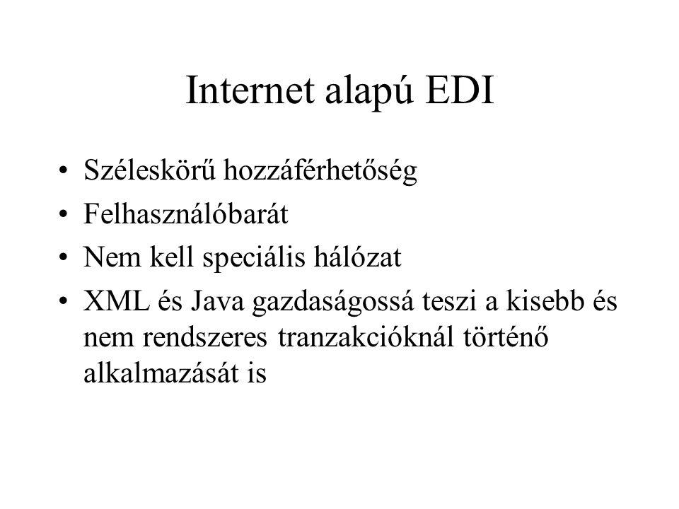 Internet alapú EDI Széleskörű hozzáférhetőség Felhasználóbarát