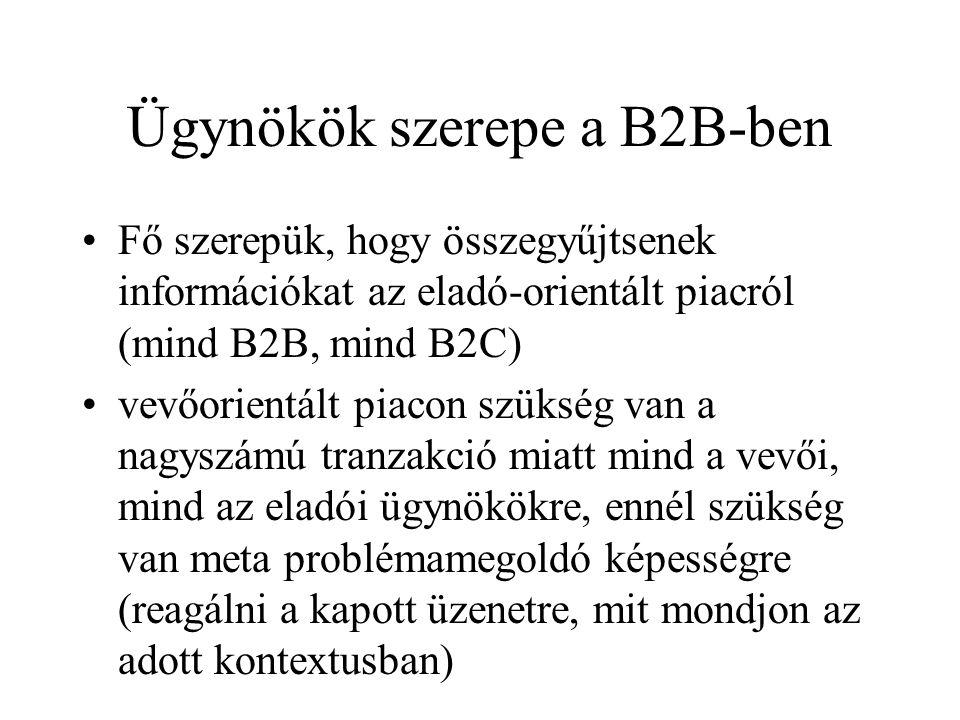 Ügynökök szerepe a B2B-ben