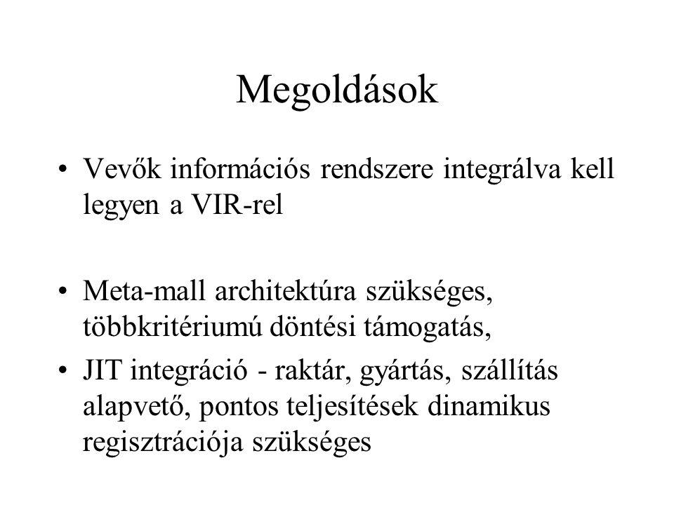 Megoldások Vevők információs rendszere integrálva kell legyen a VIR-rel. Meta-mall architektúra szükséges, többkritériumú döntési támogatás,