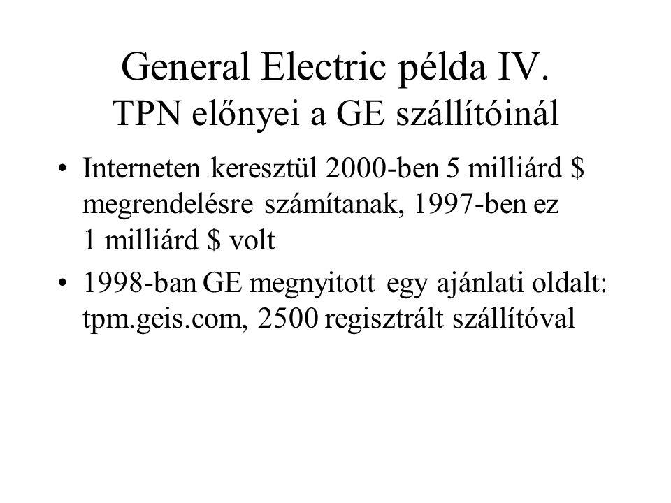 General Electric példa IV. TPN előnyei a GE szállítóinál