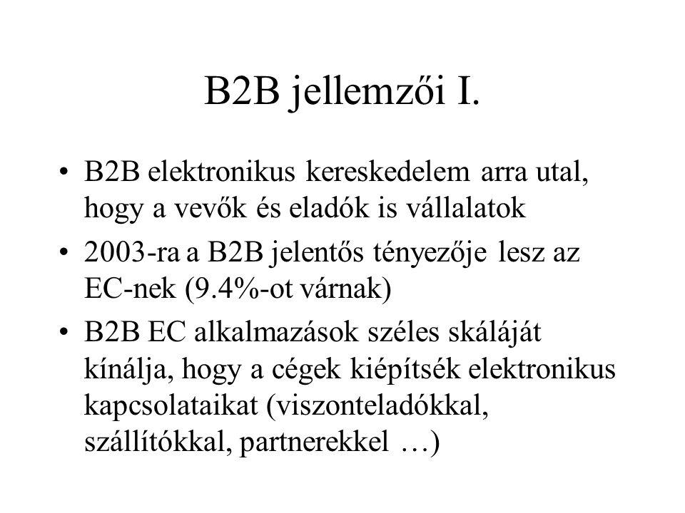 B2B jellemzői I. B2B elektronikus kereskedelem arra utal, hogy a vevők és eladók is vállalatok.