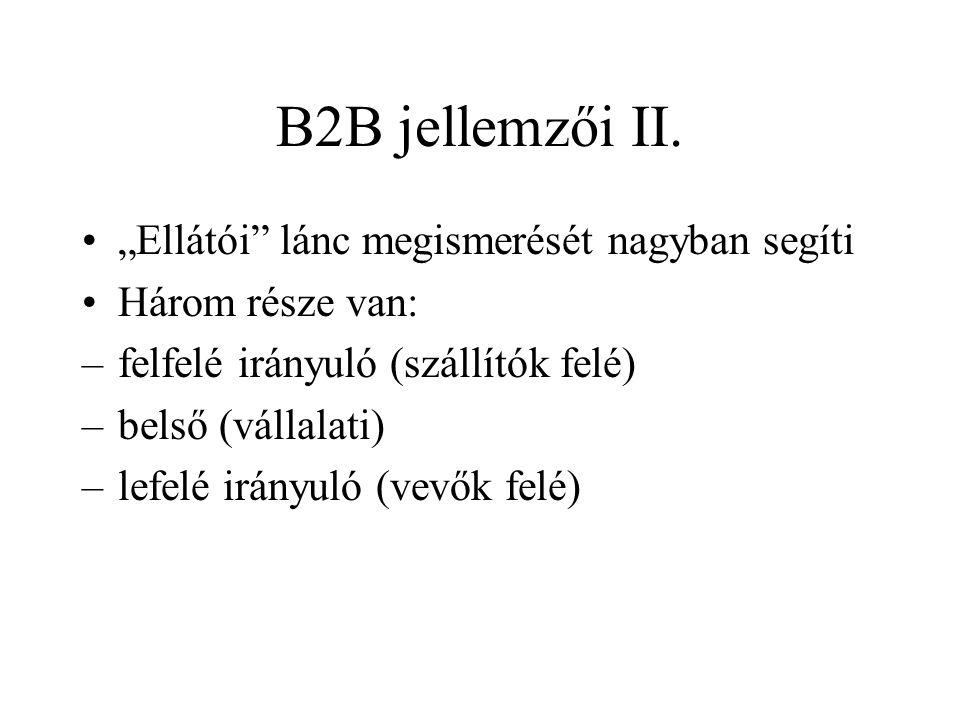 """B2B jellemzői II. """"Ellátói lánc megismerését nagyban segíti"""