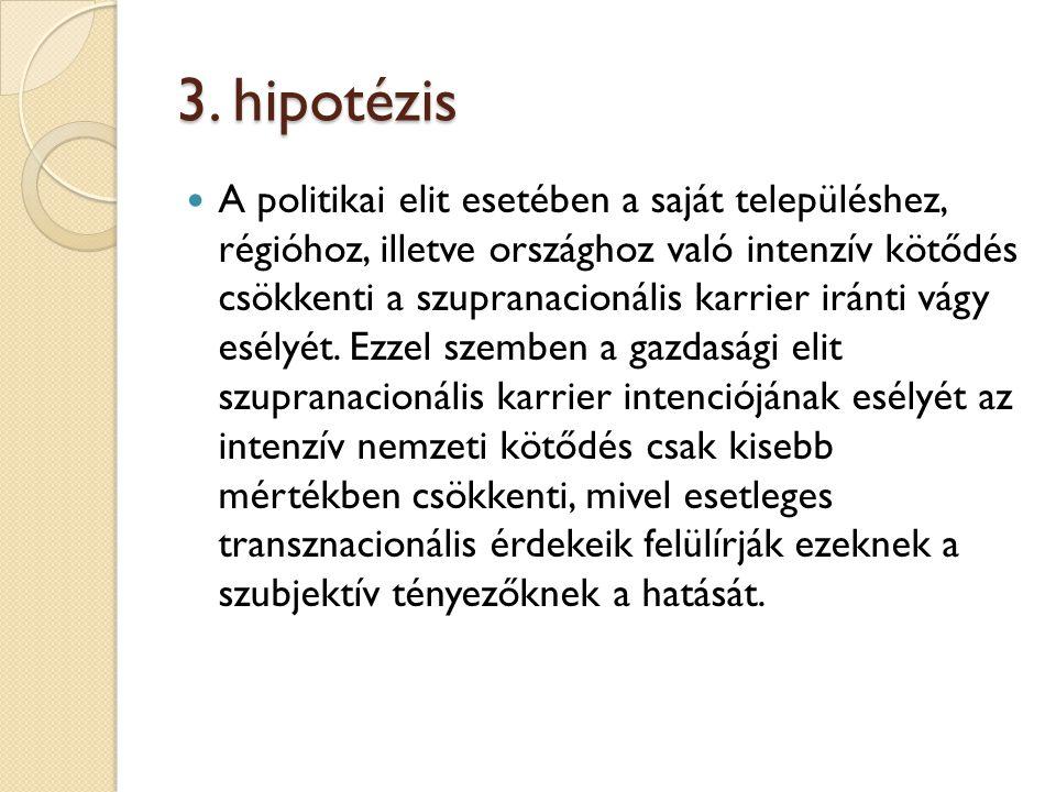 3. hipotézis