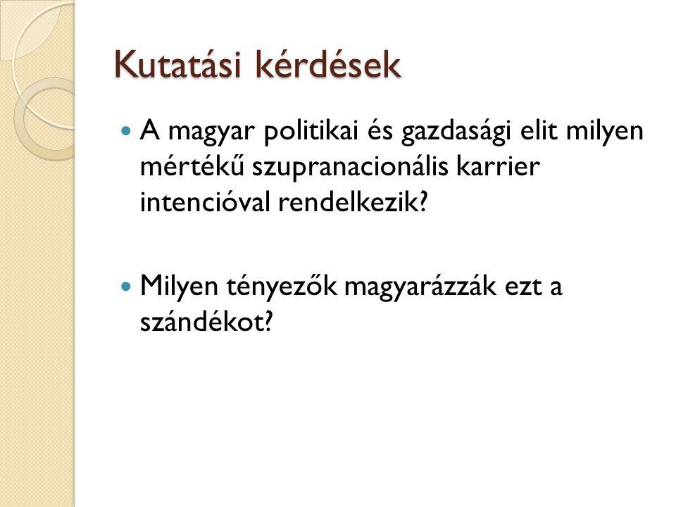 Kutatási kérdések A magyar politikai és gazdasági elit milyen mértékű szupranacionális karrier intencióval rendelkezik