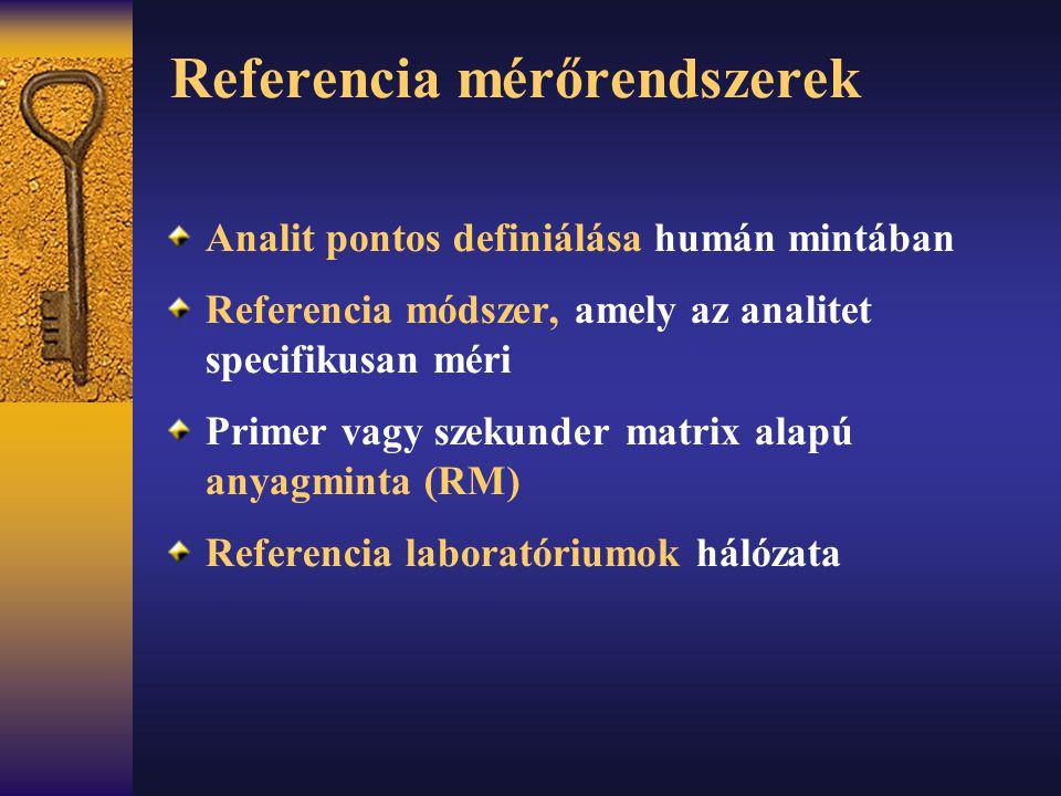 Referencia mérőrendszerek