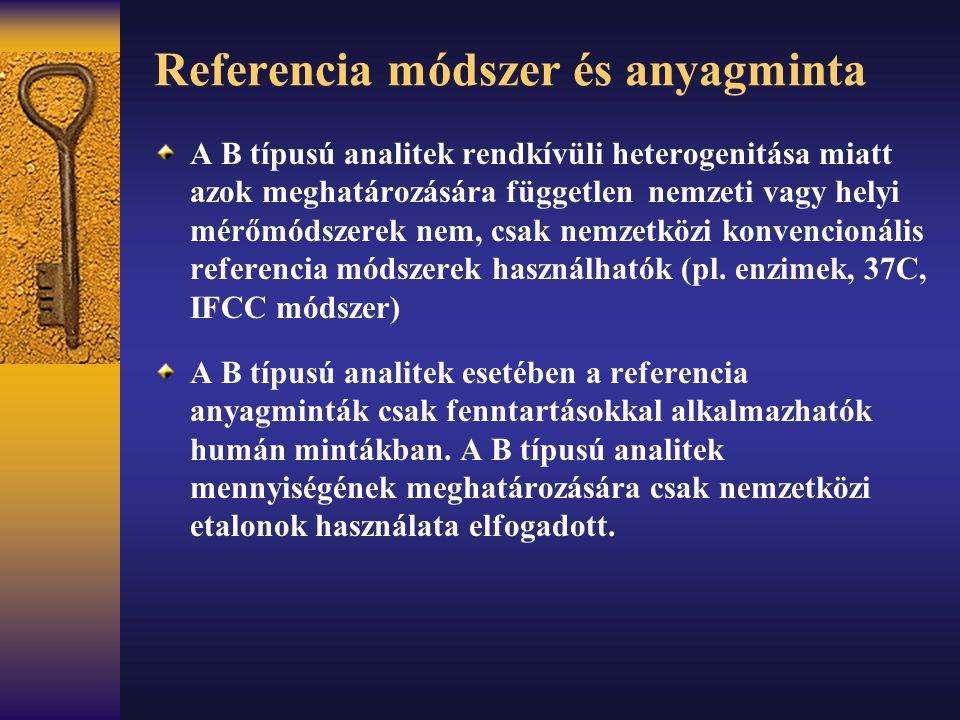 Referencia módszer és anyagminta