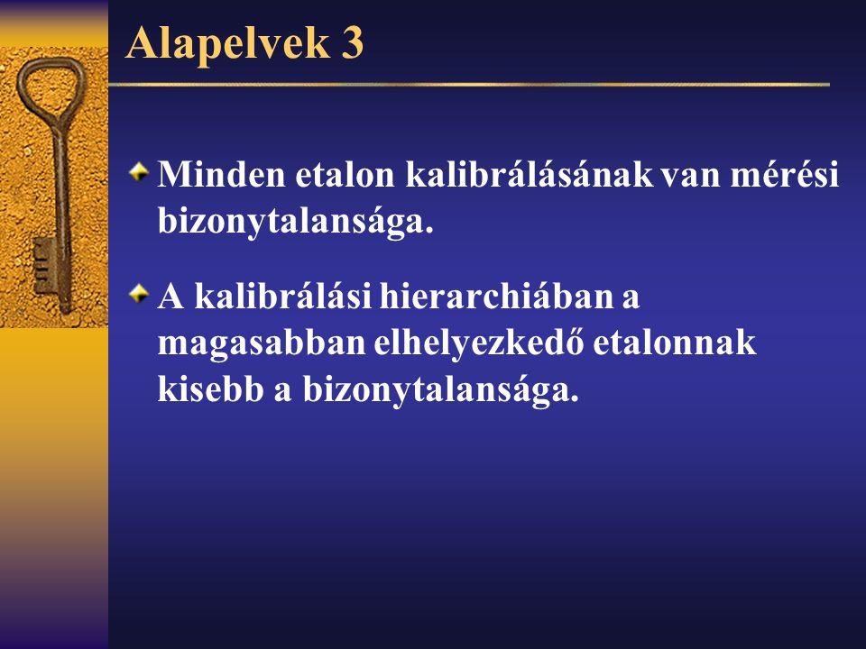 Alapelvek 3 Minden etalon kalibrálásának van mérési bizonytalansága.