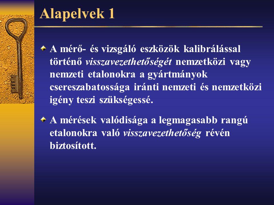 Alapelvek 1