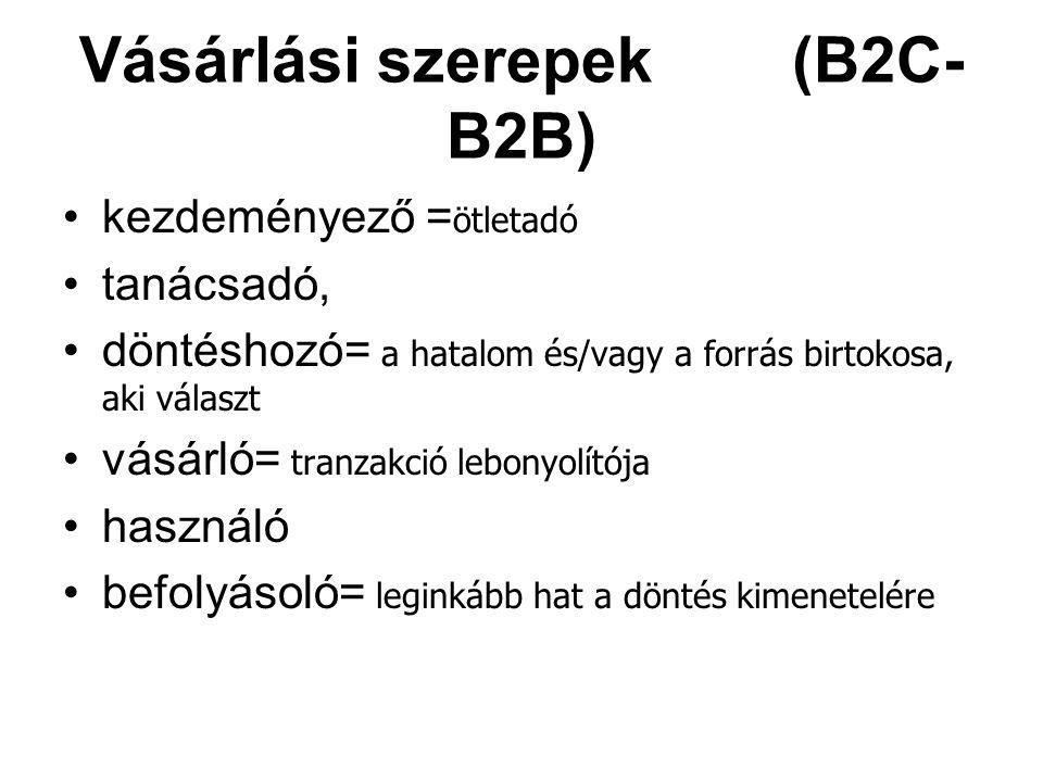Vásárlási szerepek (B2C- B2B)