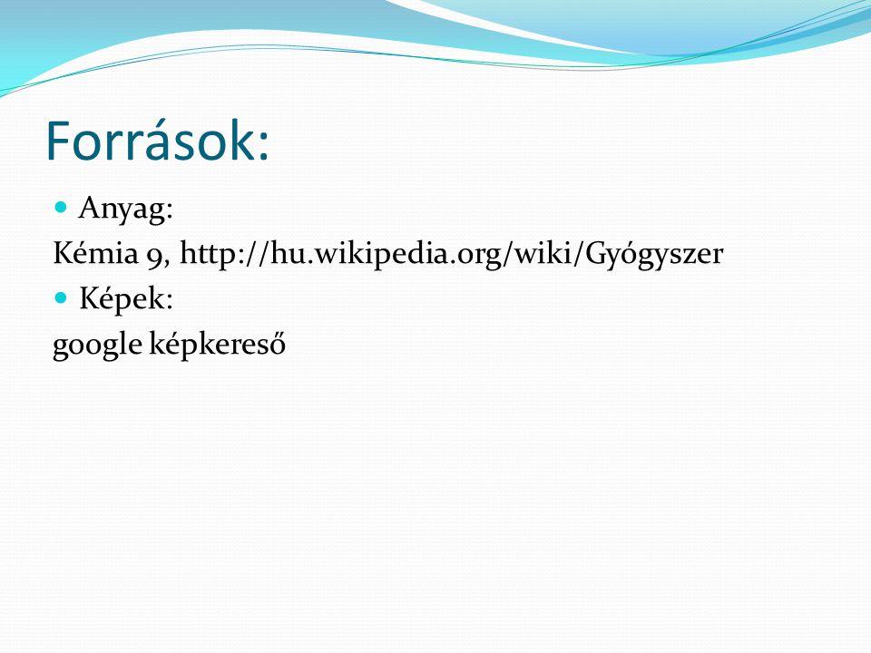 Források: Anyag: Kémia 9, http://hu.wikipedia.org/wiki/Gyógyszer
