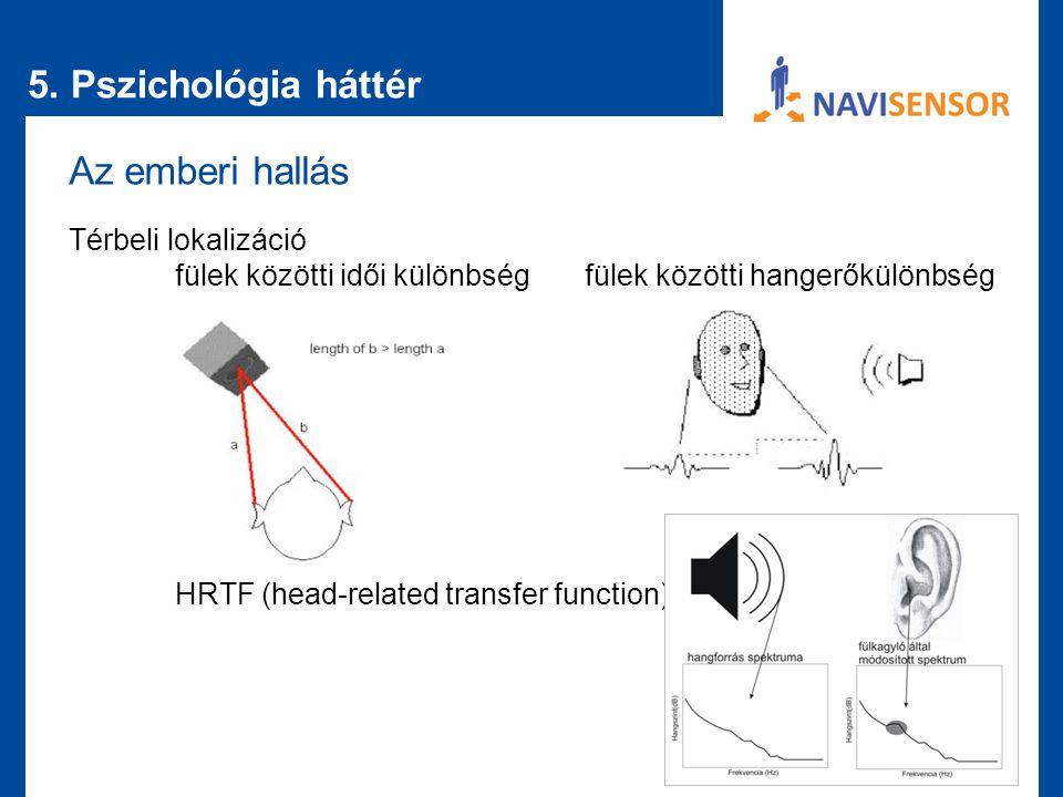 5. Pszichológia háttér Az emberi hallás Térbeli lokalizáció