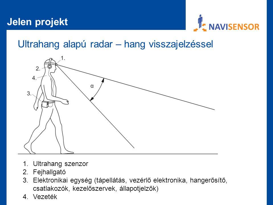 Ultrahang alapú radar – hang visszajelzéssel
