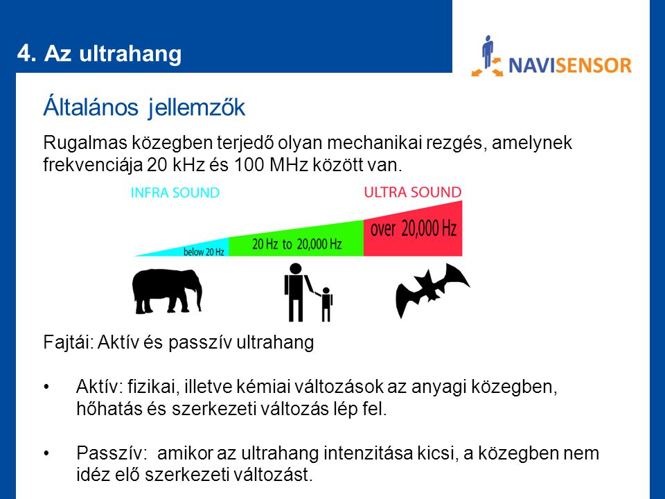 4. Az ultrahang Általános jellemzők