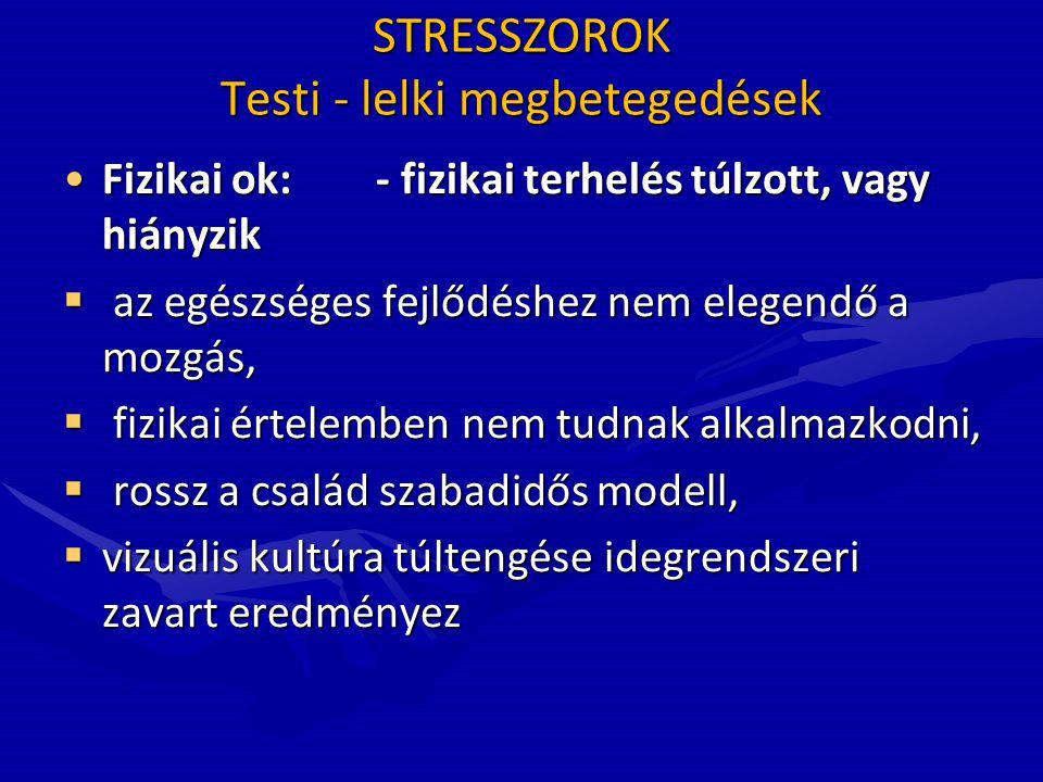 STRESSZOROK Testi - lelki megbetegedések