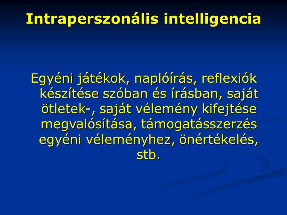 Intraperszonális intelligencia