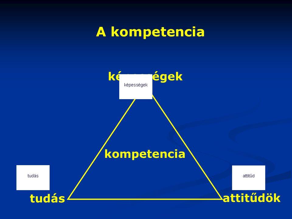 A kompetencia képességek kompetencia tudás attitűdök