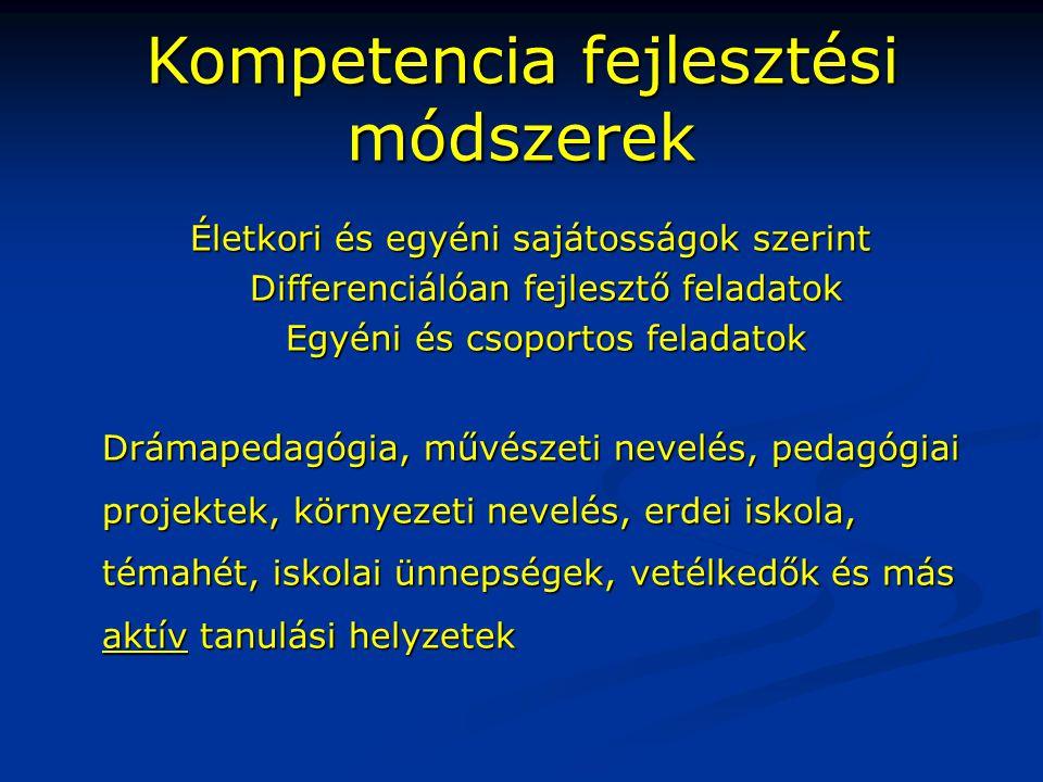 Kompetencia fejlesztési módszerek