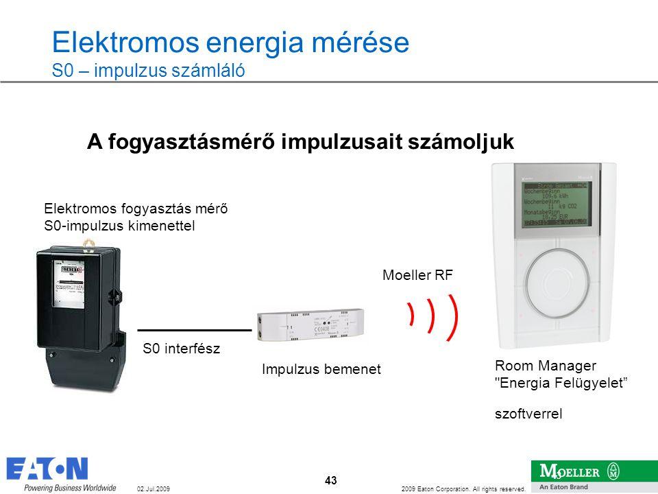 Elektromos energia mérése S0 – impulzus számláló