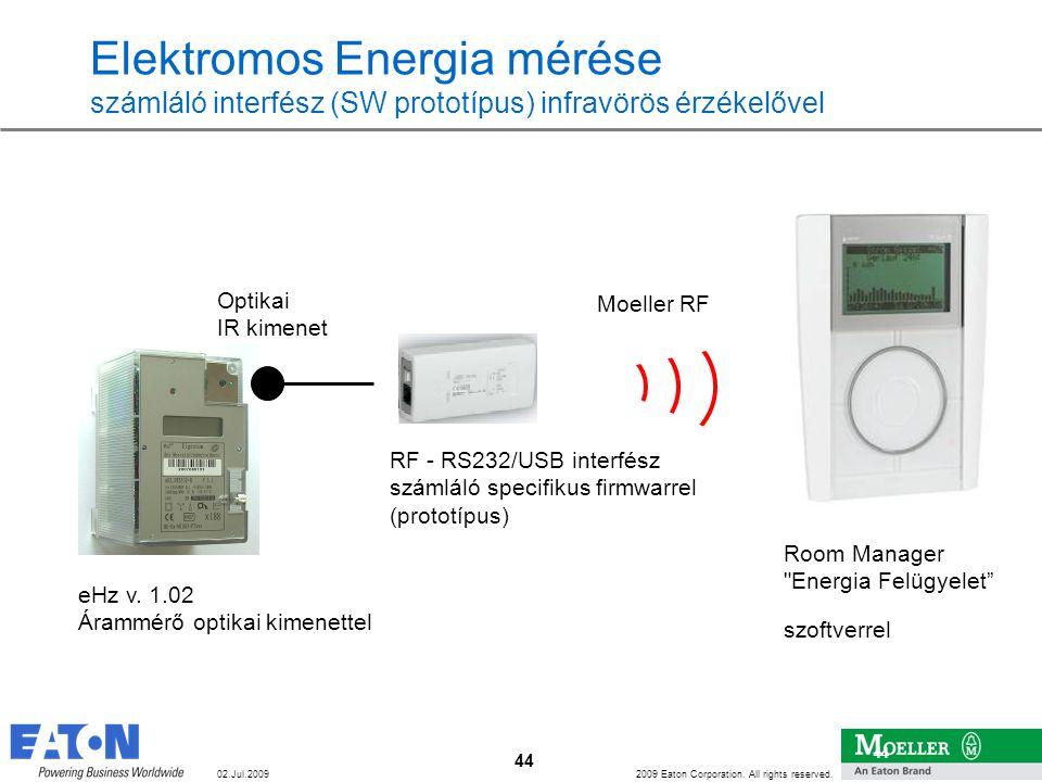 Elektromos Energia mérése számláló interfész (SW prototípus) infravörös érzékelővel