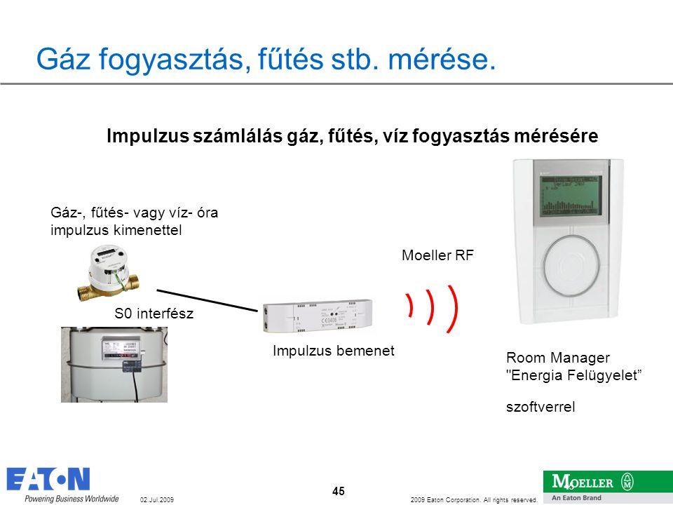 Gáz fogyasztás, fűtés stb. mérése.