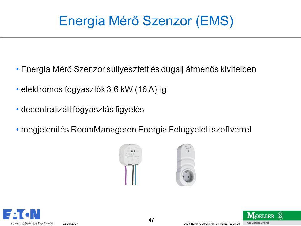 Energia Mérő Szenzor (EMS)