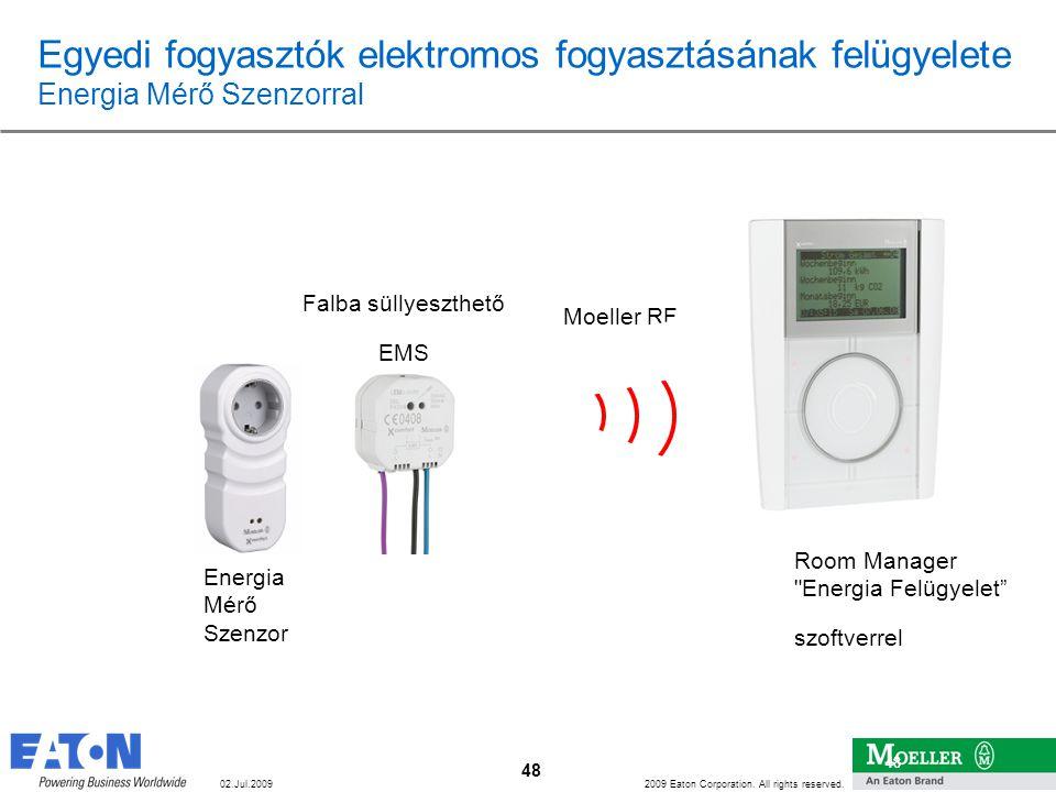 Egyedi fogyasztók elektromos fogyasztásának felügyelete Energia Mérő Szenzorral