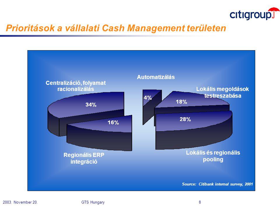 Prioritások a vállalati Cash Management területen