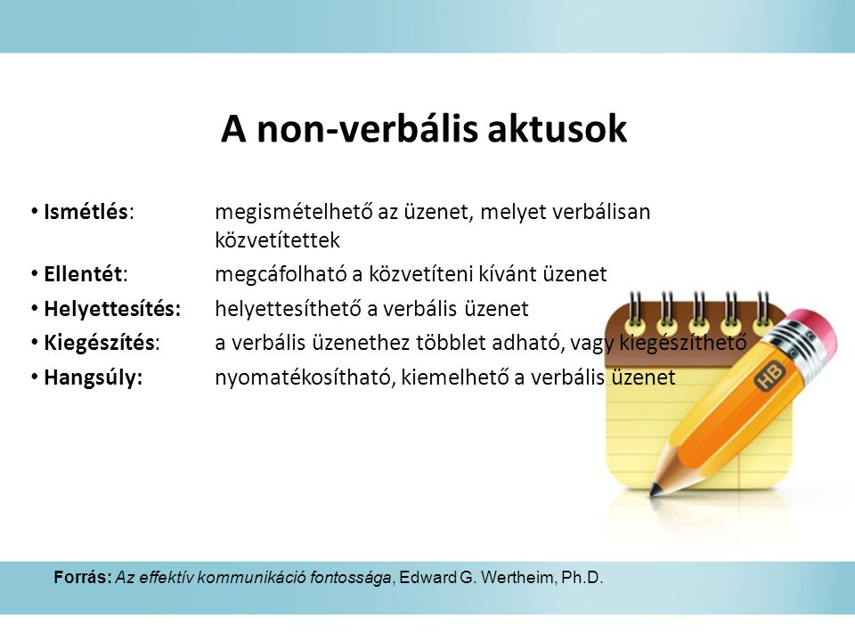 A non-verbális aktusok