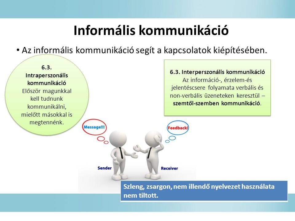 Informális kommunikáció 6.3. Intraperszonális kommunikáció