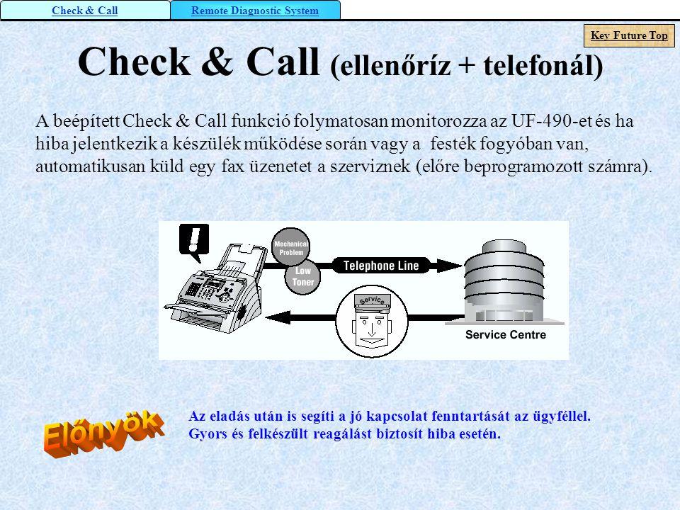Check & Call (ellenőríz + telefonál)