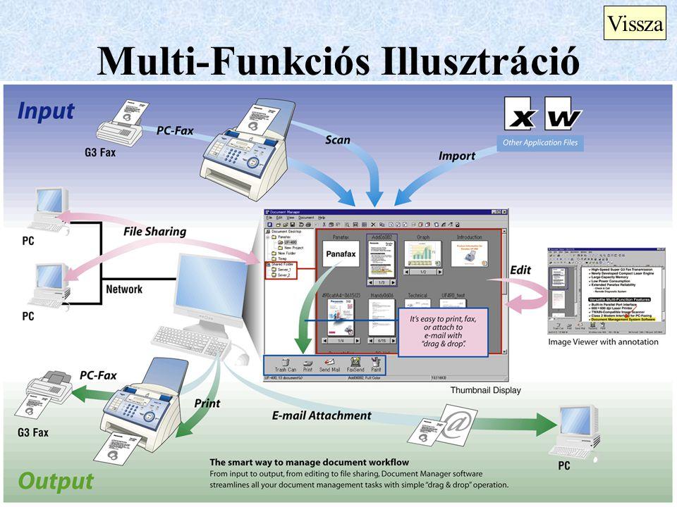 Multi-Funkciós Illusztráció