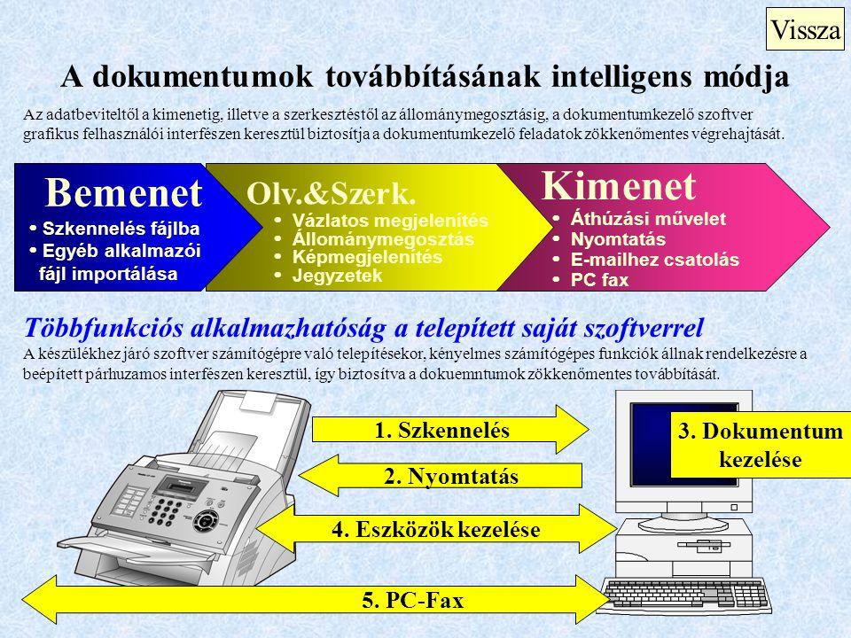 A dokumentumok továbbításának intelligens módja