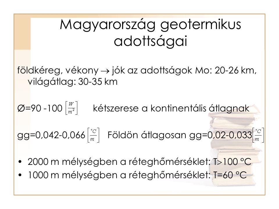 Magyarország geotermikus adottságai