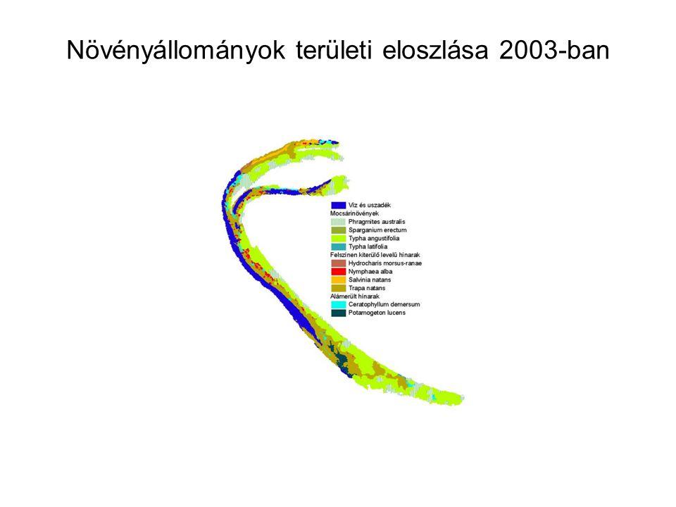 Növényállományok területi eloszlása 2003-ban