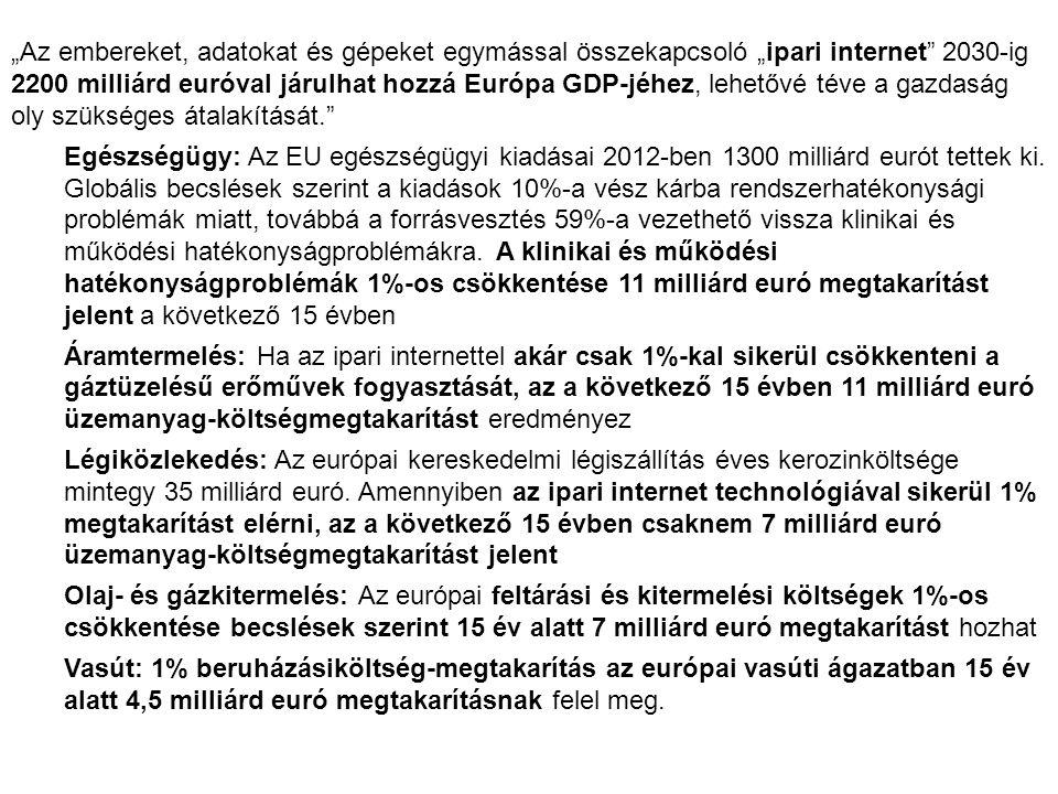 """""""Az embereket, adatokat és gépeket egymással összekapcsoló """"ipari internet 2030-ig 2200 milliárd euróval járulhat hozzá Európa GDP-jéhez, lehetővé téve a gazdaság oly szükséges átalakítását."""