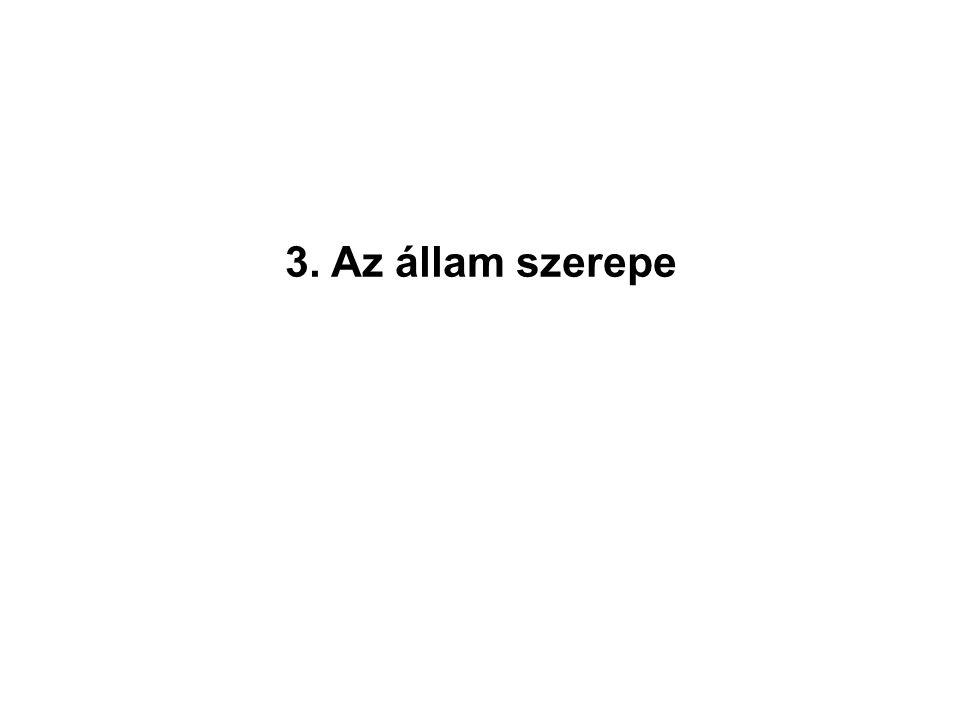 3. Az állam szerepe