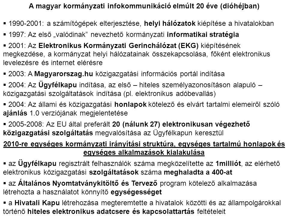 A magyar kormányzati infokommunikáció elmúlt 20 éve (dióhéjban)