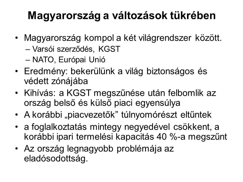Magyarország a változások tükrében