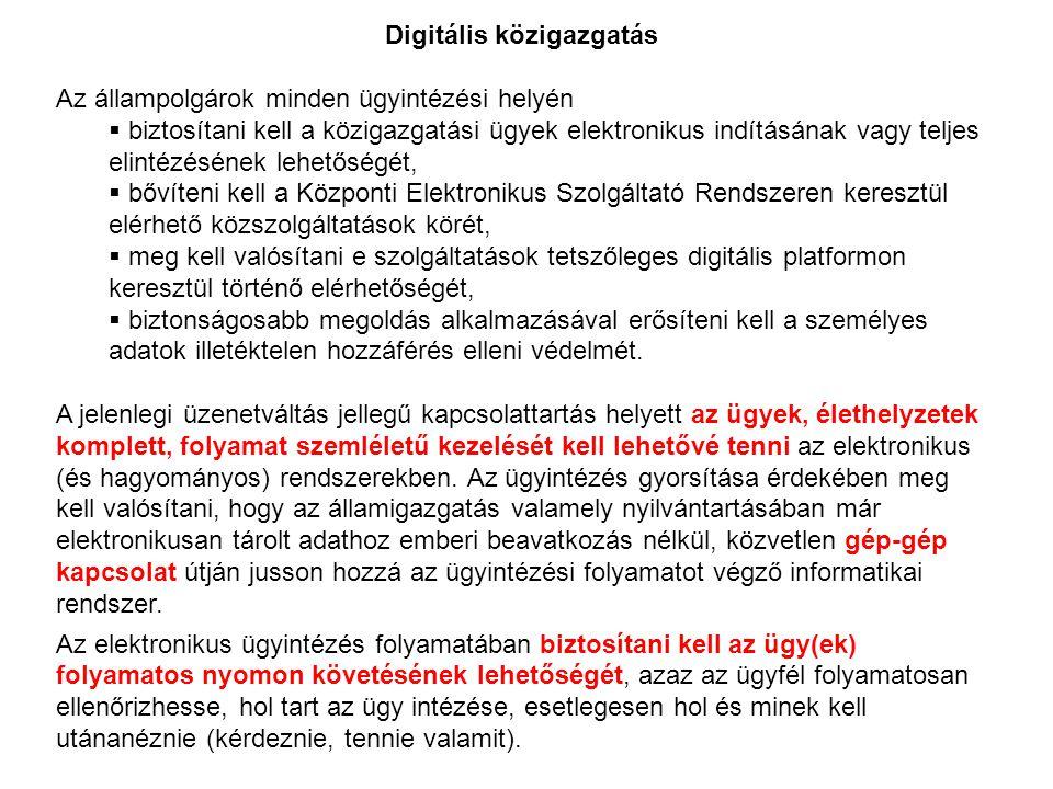 Digitális közigazgatás