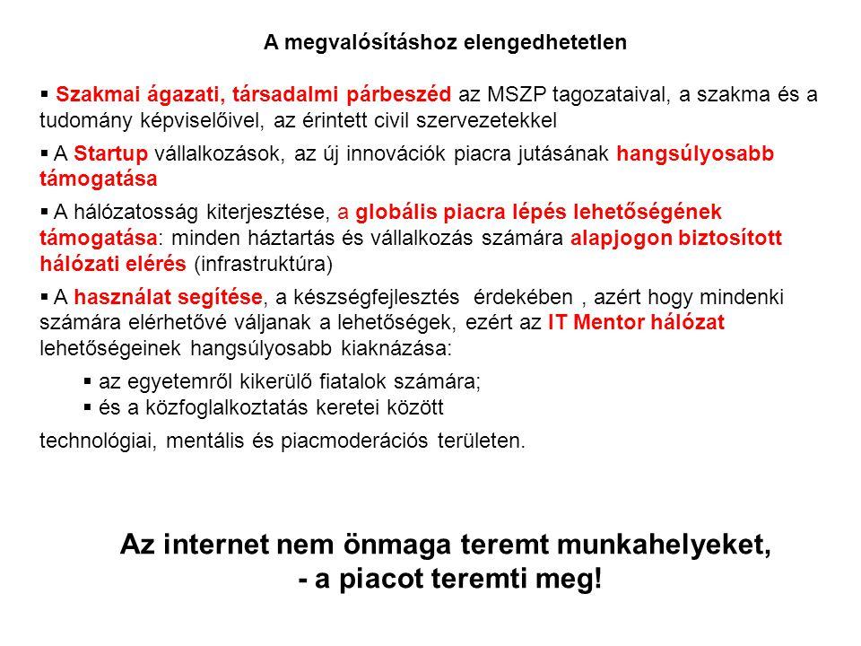 Az internet nem önmaga teremt munkahelyeket, - a piacot teremti meg!