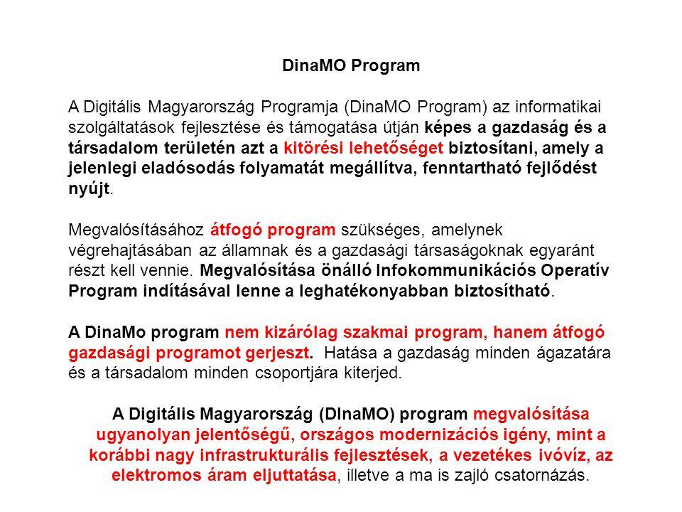 DinaMO Program