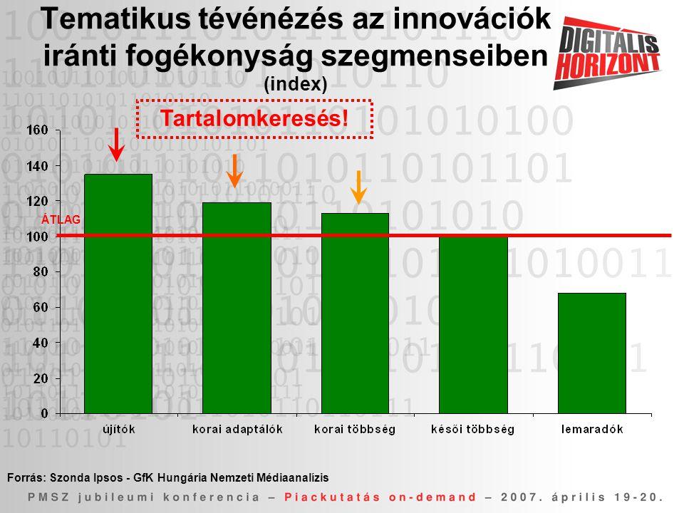 Tematikus tévénézés az innovációk iránti fogékonyság szegmenseiben (index)